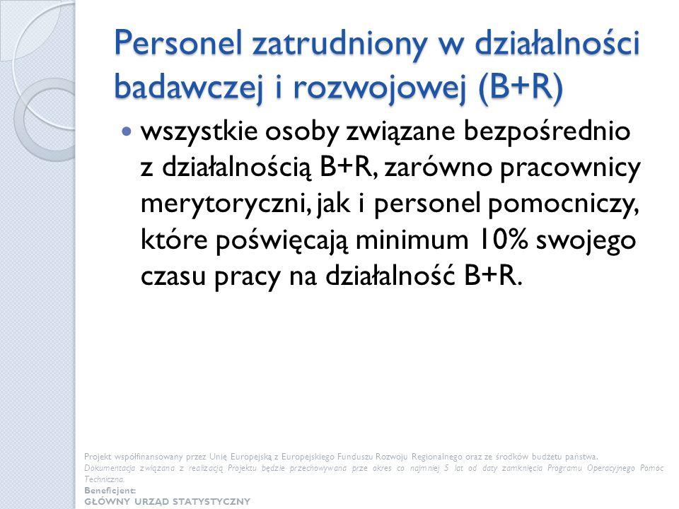 Personel zatrudniony w działalności badawczej i rozwojowej (B+R)