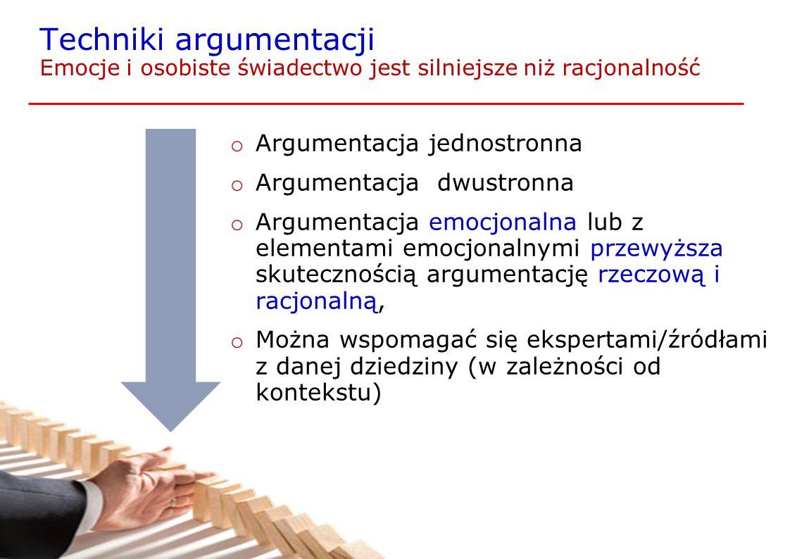 Techniki argumentacji Emocje i osobiste świadectwo jest silniejsze niż racjonalność