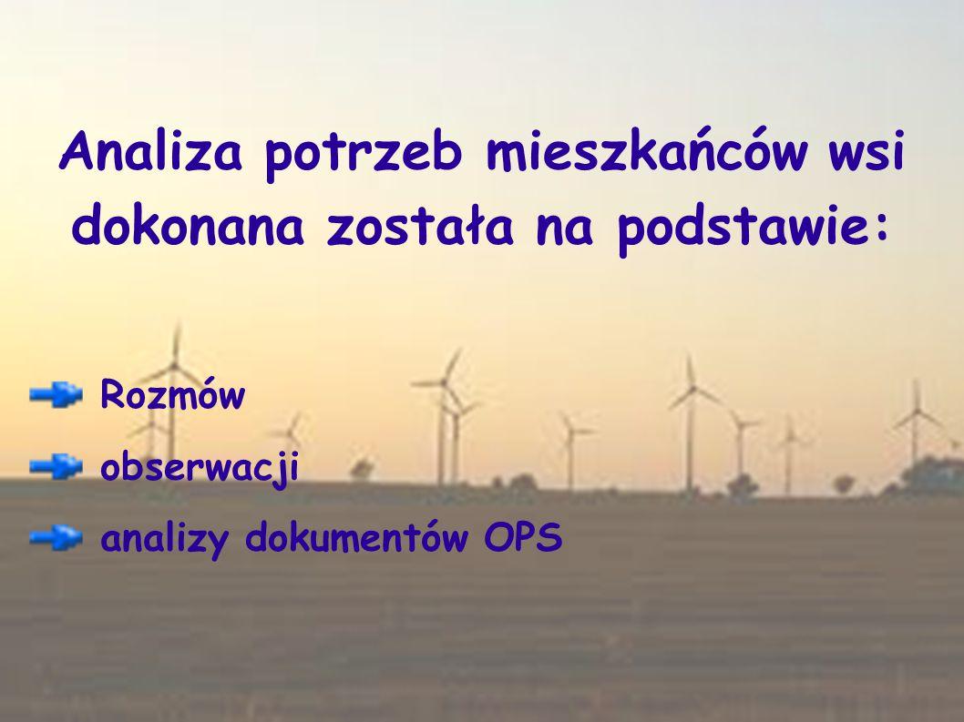 Analiza potrzeb mieszkańców wsi dokonana została na podstawie: