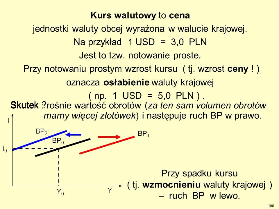 jednostki waluty obcej wyrażona w walucie krajowej.