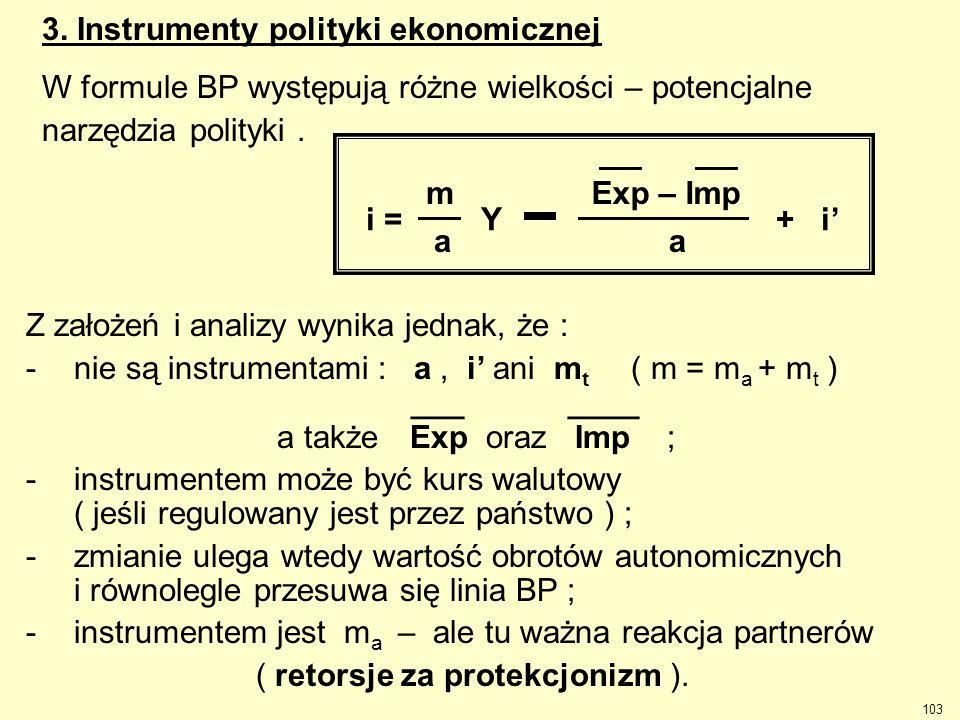 3. Instrumenty polityki ekonomicznej