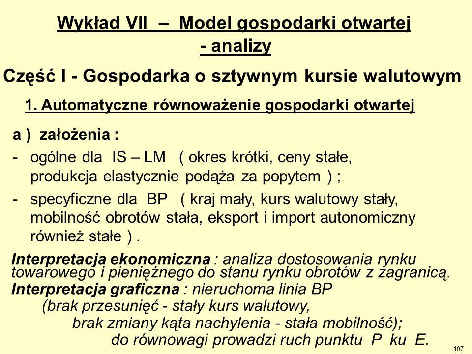 Wykład VII – Model gospodarki otwartej
