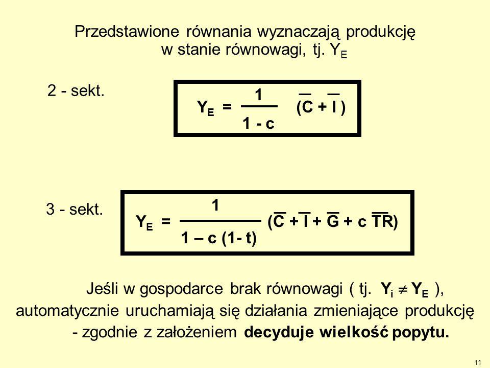 Przedstawione równania wyznaczają produkcję w stanie równowagi, tj. YE