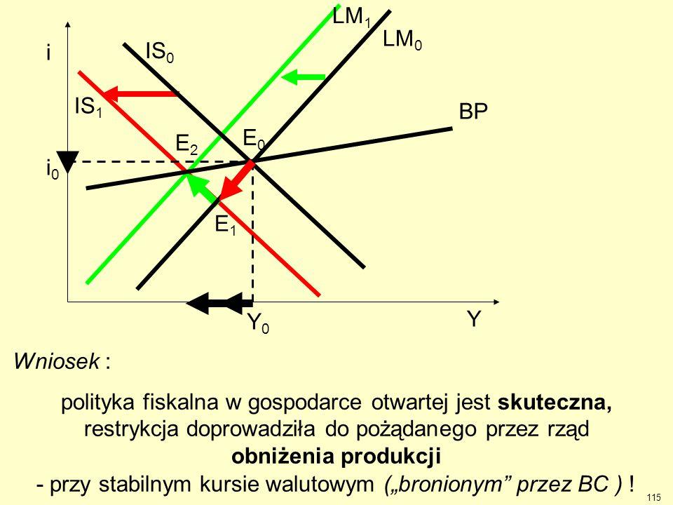 - obniżenie produkcji ; Wniosek :