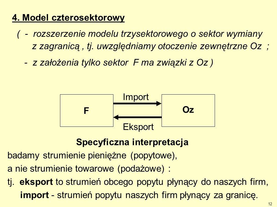 4. Model czterosektorowy