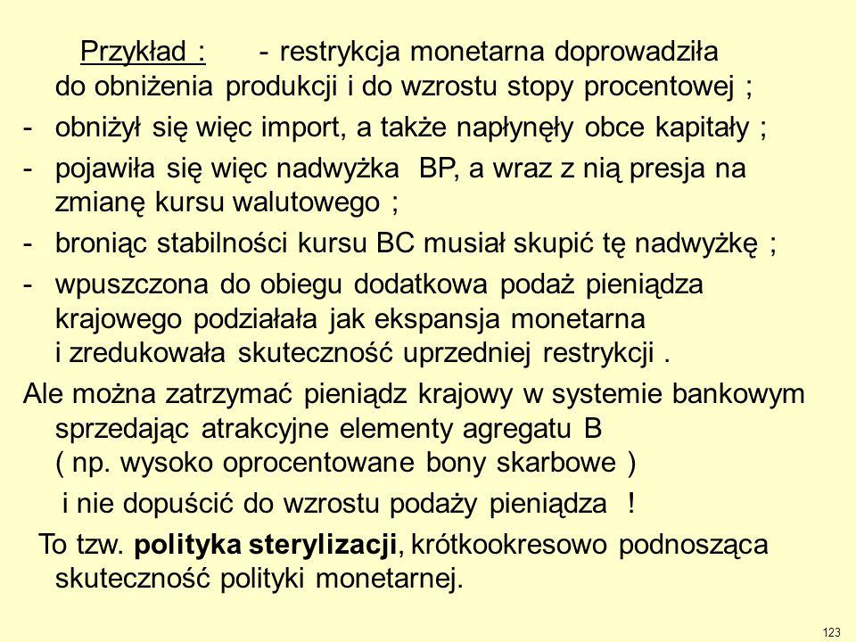 - restrykcja monetarna doprowadziła do obniżenia produkcji i do wzrostu stopy procentowej ;