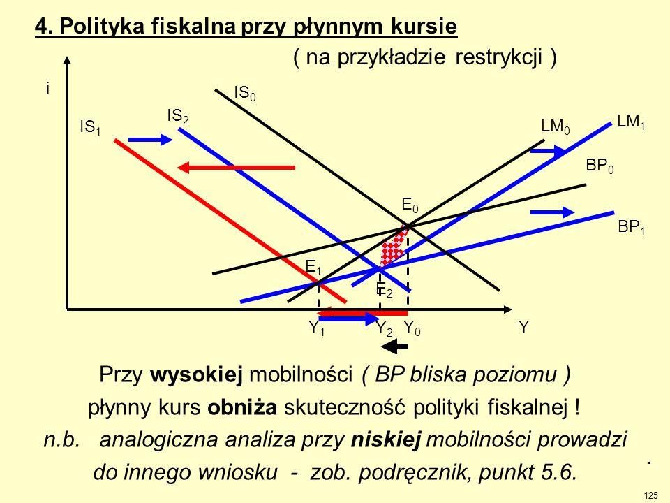 4. Polityka fiskalna przy płynnym kursie