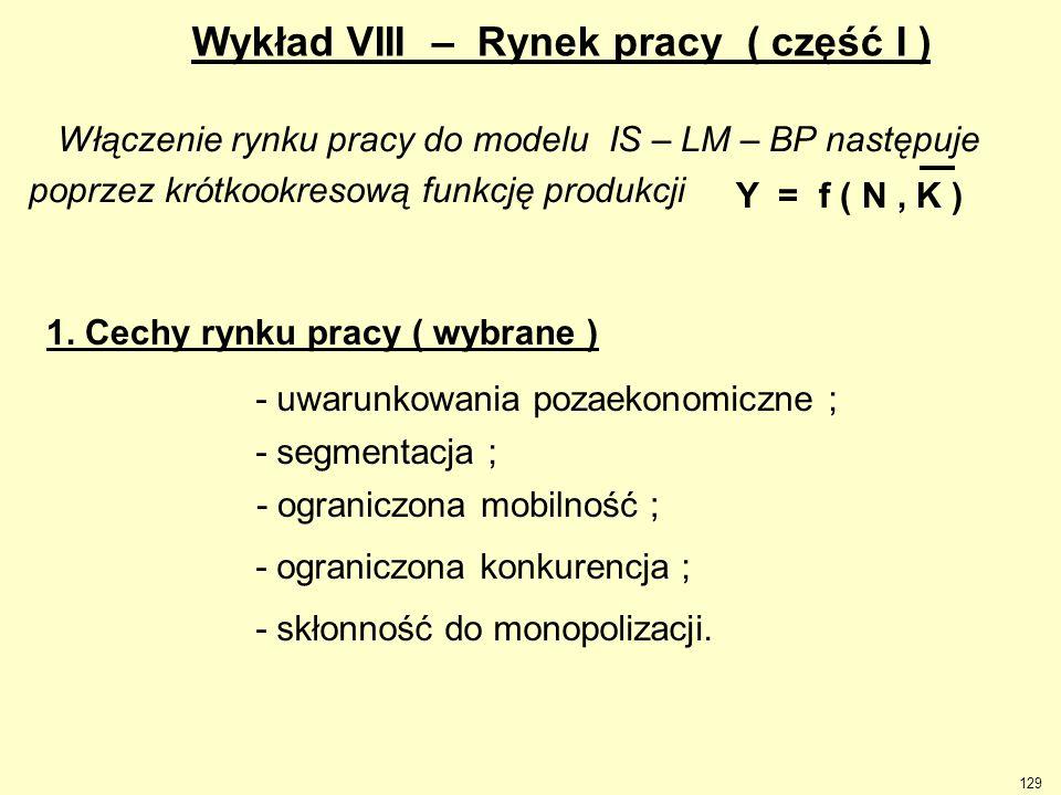 Wykład VIII – Rynek pracy ( część I )