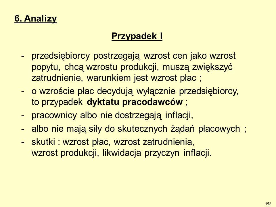 6. Analizy Przypadek I.