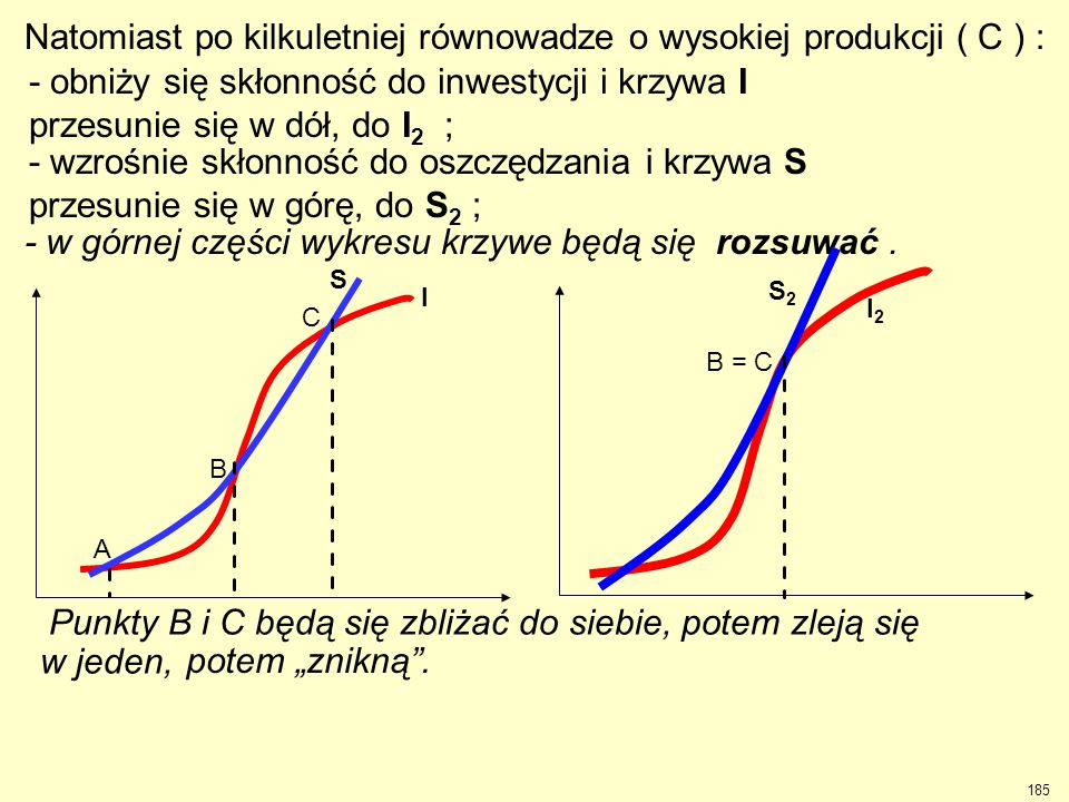 Natomiast po kilkuletniej równowadze o wysokiej produkcji ( C ) :