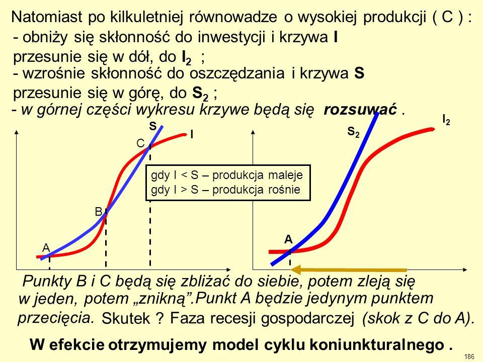 W efekcie otrzymujemy model cyklu koniunkturalnego .