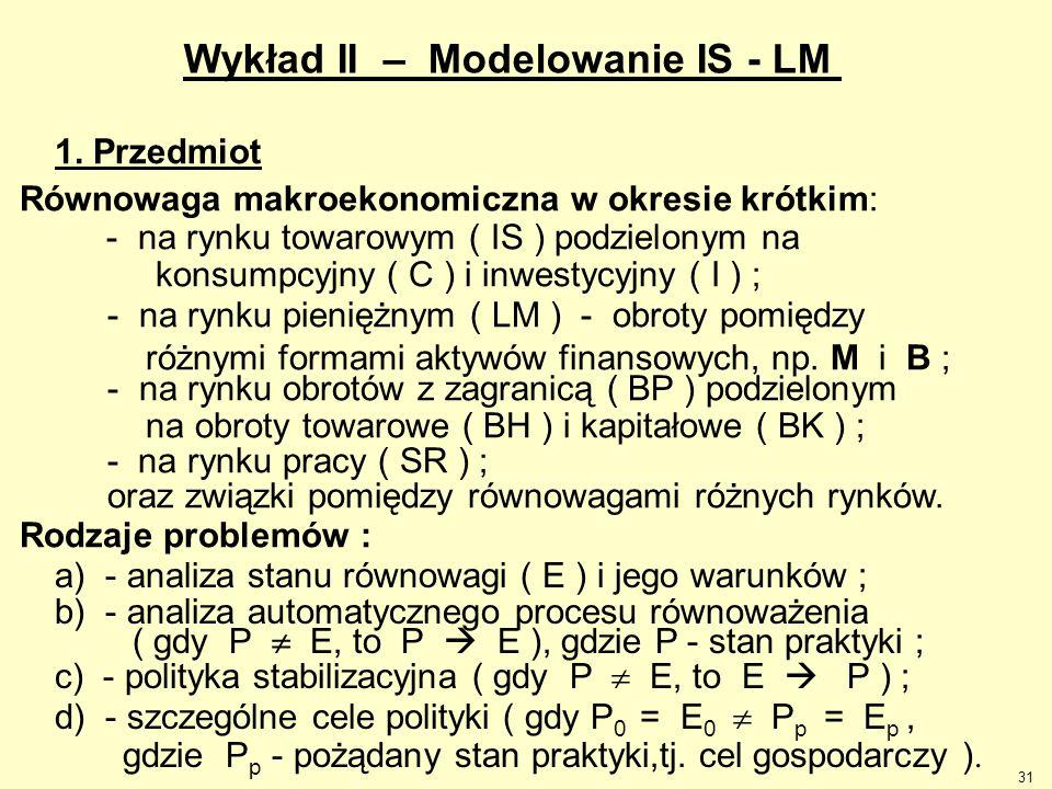 Wykład II – Modelowanie IS - LM
