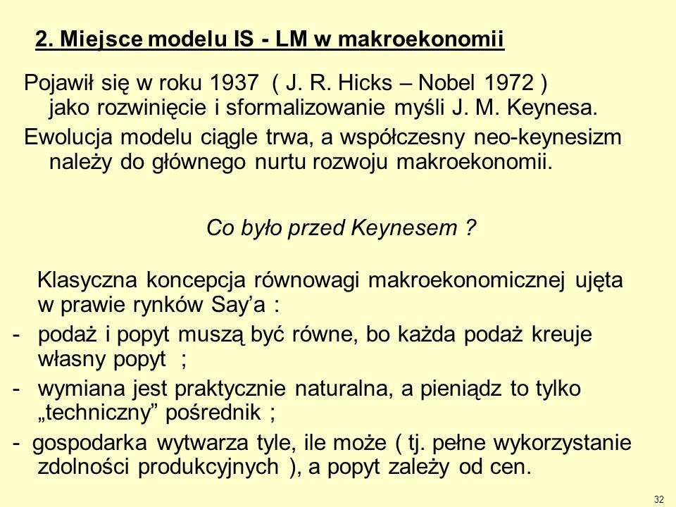 2. Miejsce modelu IS - LM w makroekonomii