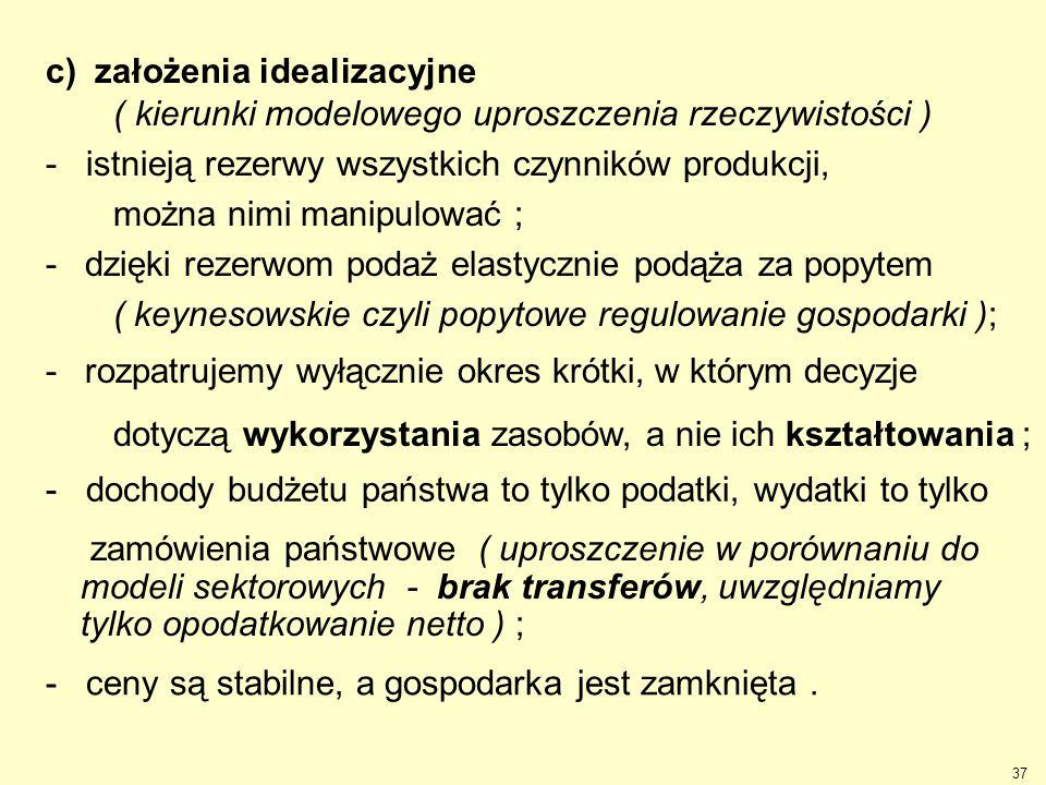 c) założenia idealizacyjne ( kierunki modelowego uproszczenia rzeczywistości )