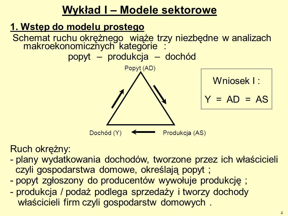 Wykład I – Modele sektorowe