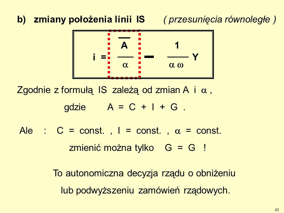 b) zmiany położenia linii IS ( przesunięcia równoległe )