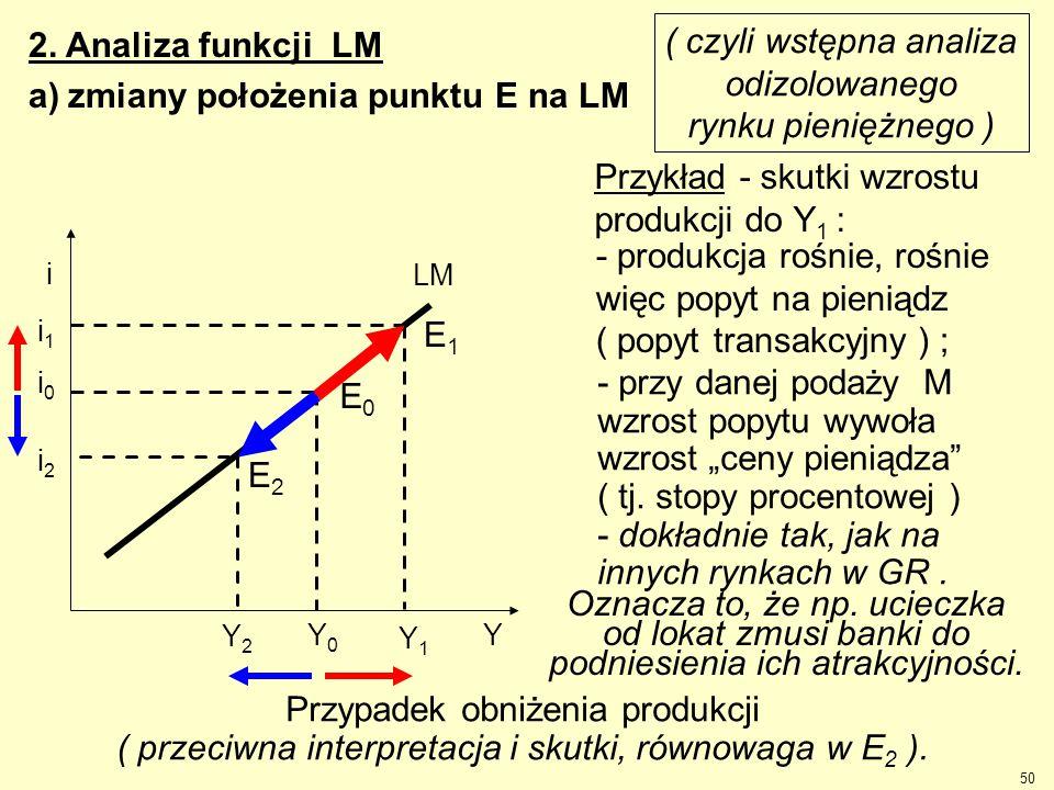 a) zmiany położenia punktu E na LM ( czyli wstępna analiza