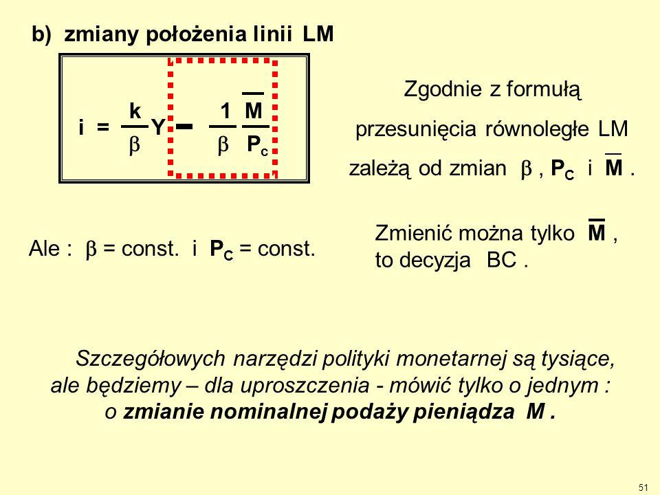 przesunięcia równoległe LM zależą od zmian b , PC i M .