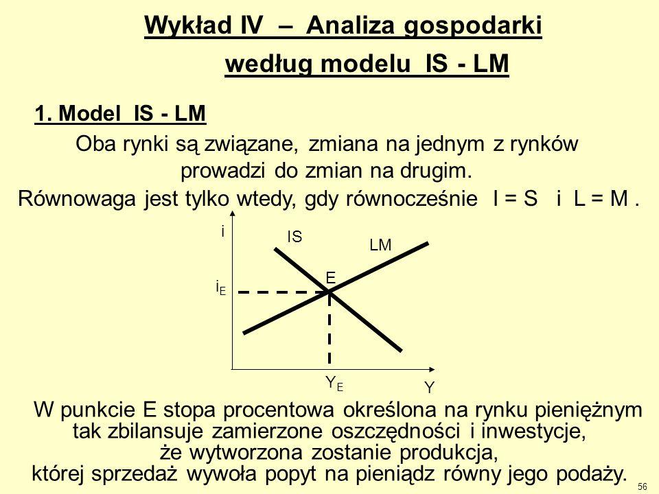 Wykład IV – Analiza gospodarki