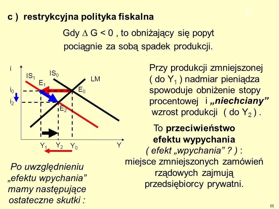 c ) restrykcyjna polityka fiskalna