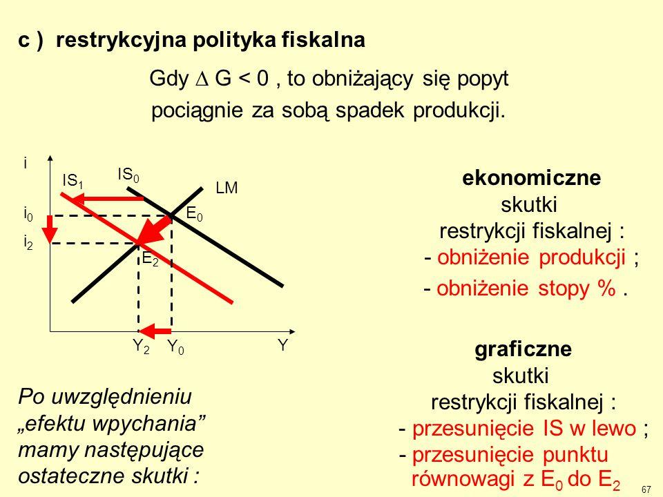 ekonomiczne graficzne