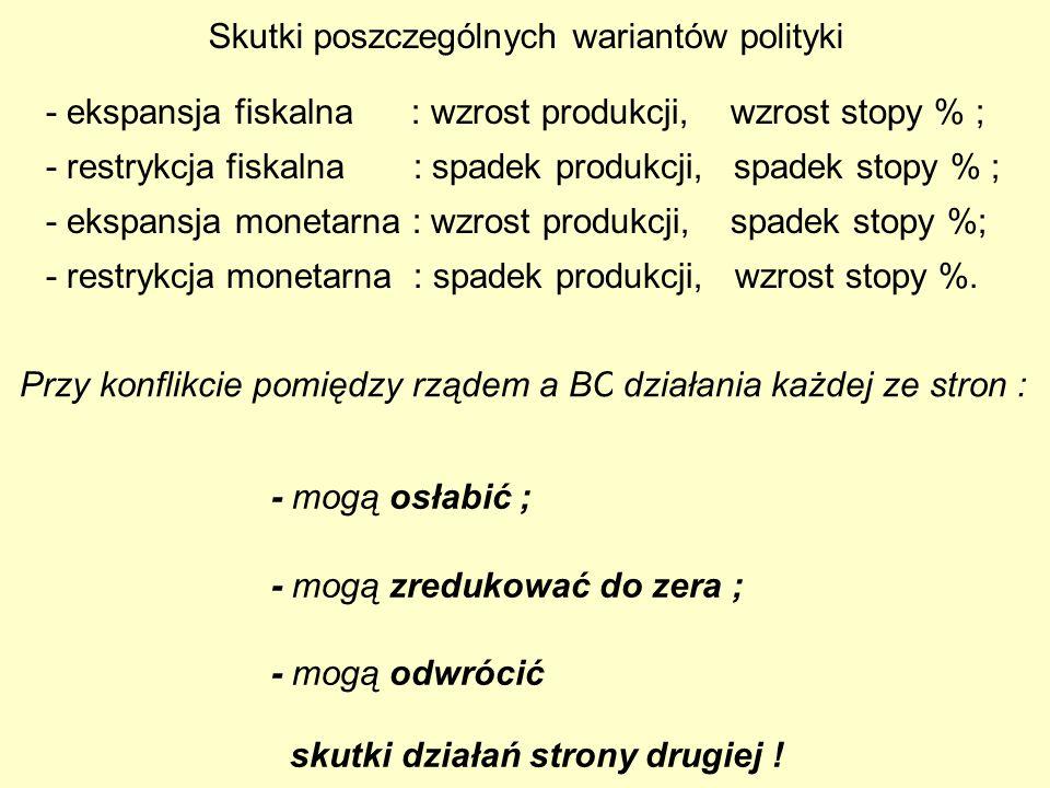 Skutki poszczególnych wariantów polityki