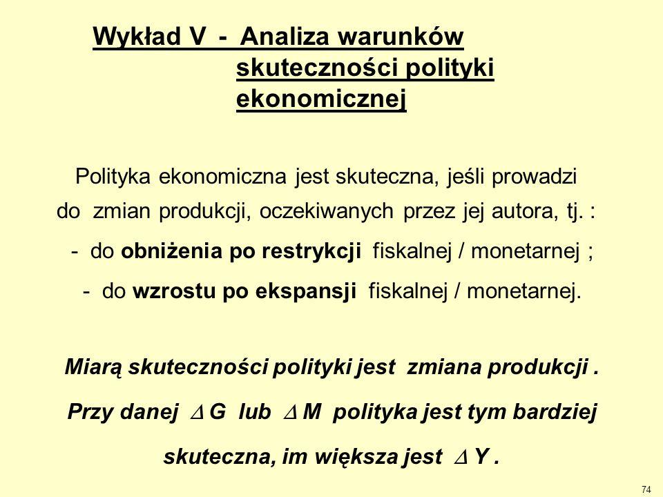 - Analiza warunków skuteczności polityki ekonomicznej