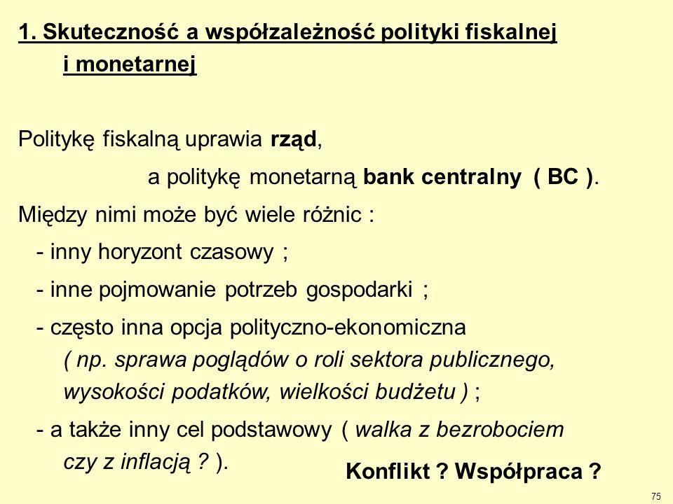1. Skuteczność a współzależność polityki fiskalnej i monetarnej