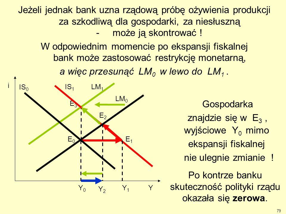 a więc przesunąć LM0 w lewo do LM1 .