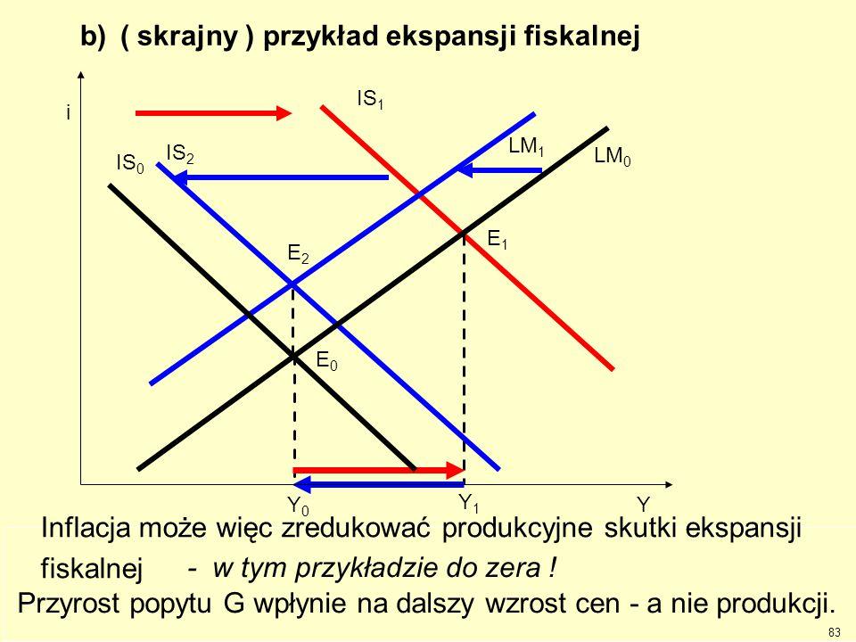 b) ( skrajny ) przykład ekspansji fiskalnej