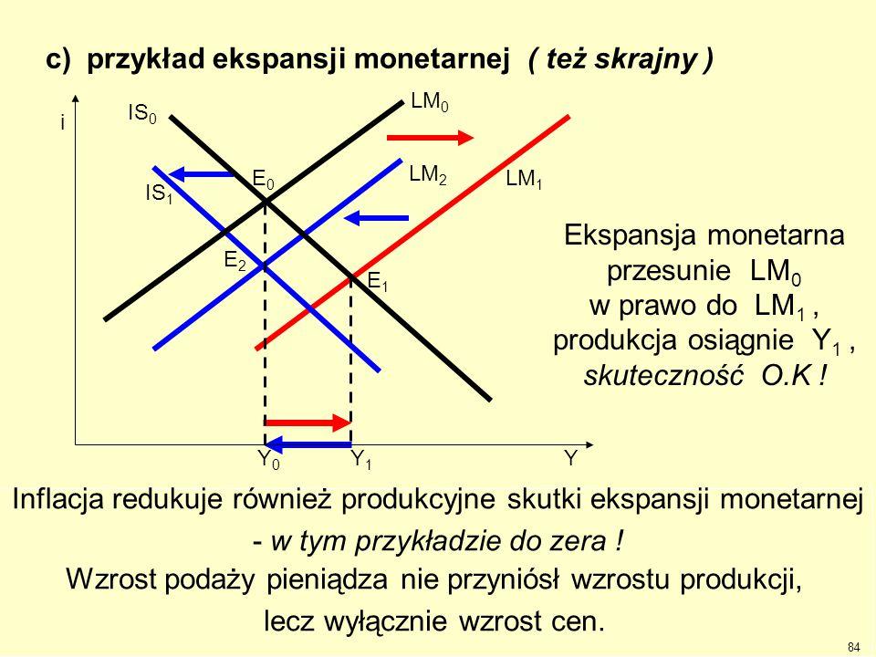 c) przykład ekspansji monetarnej ( też skrajny )