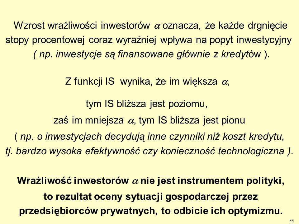 Wrażliwość inwestorów a nie jest instrumentem polityki,