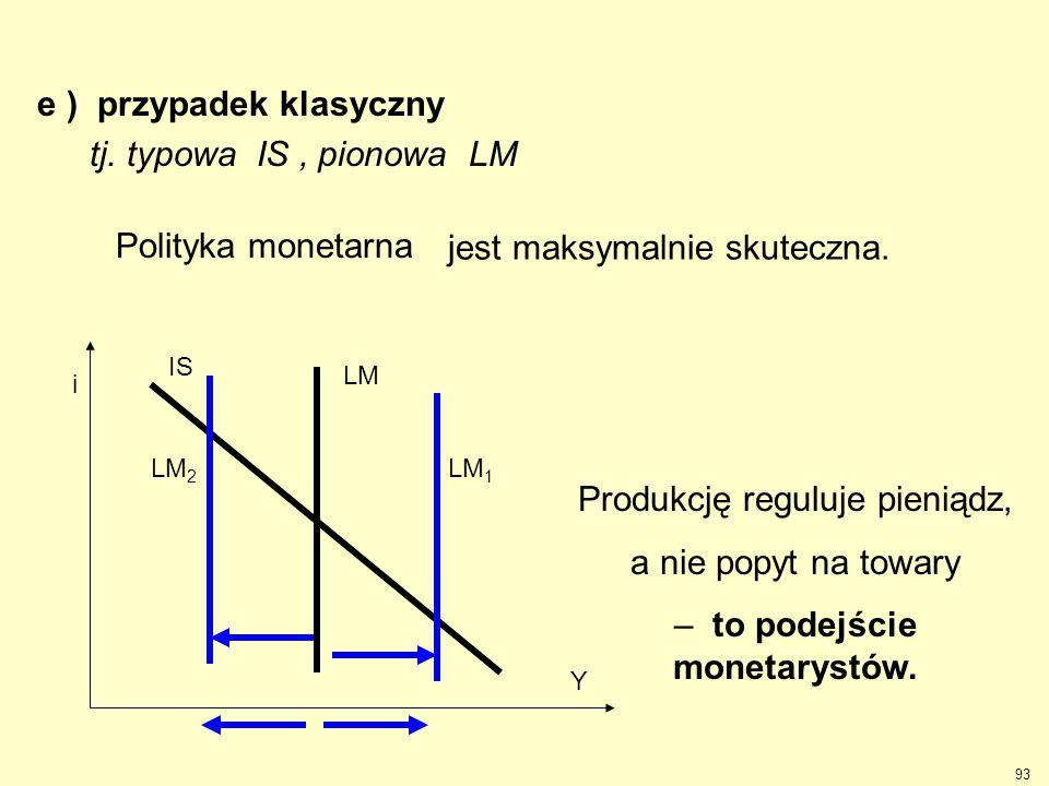 e ) przypadek klasyczny tj. typowa IS , pionowa LM