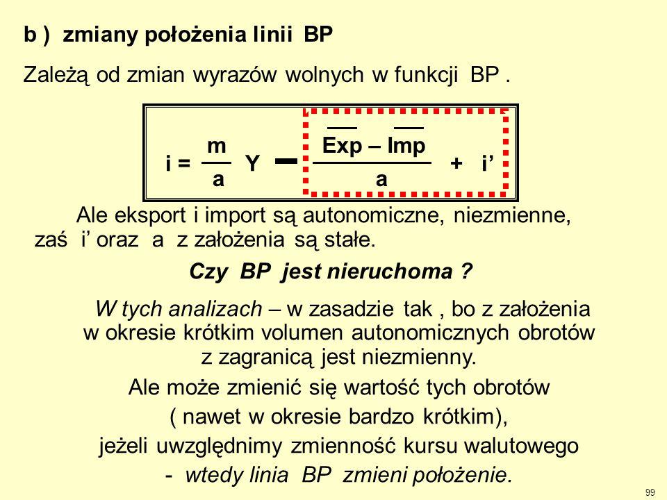 b ) zmiany położenia linii BP