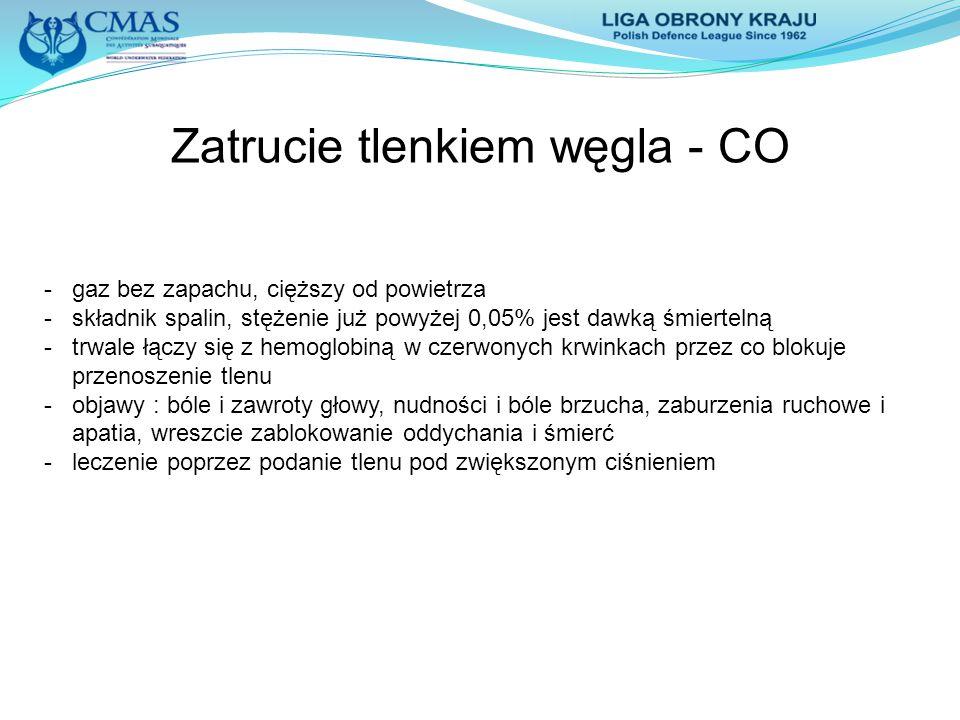 Zatrucie tlenkiem węgla - CO