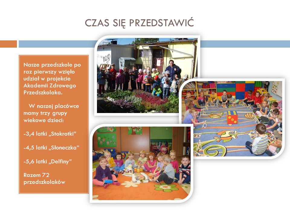 CZAS SIĘ PRZEDSTAWIĆ Nasze przedszkole po raz pierwszy wzięło udział w projekcie Akademii Zdrowego Przedszkolaka.