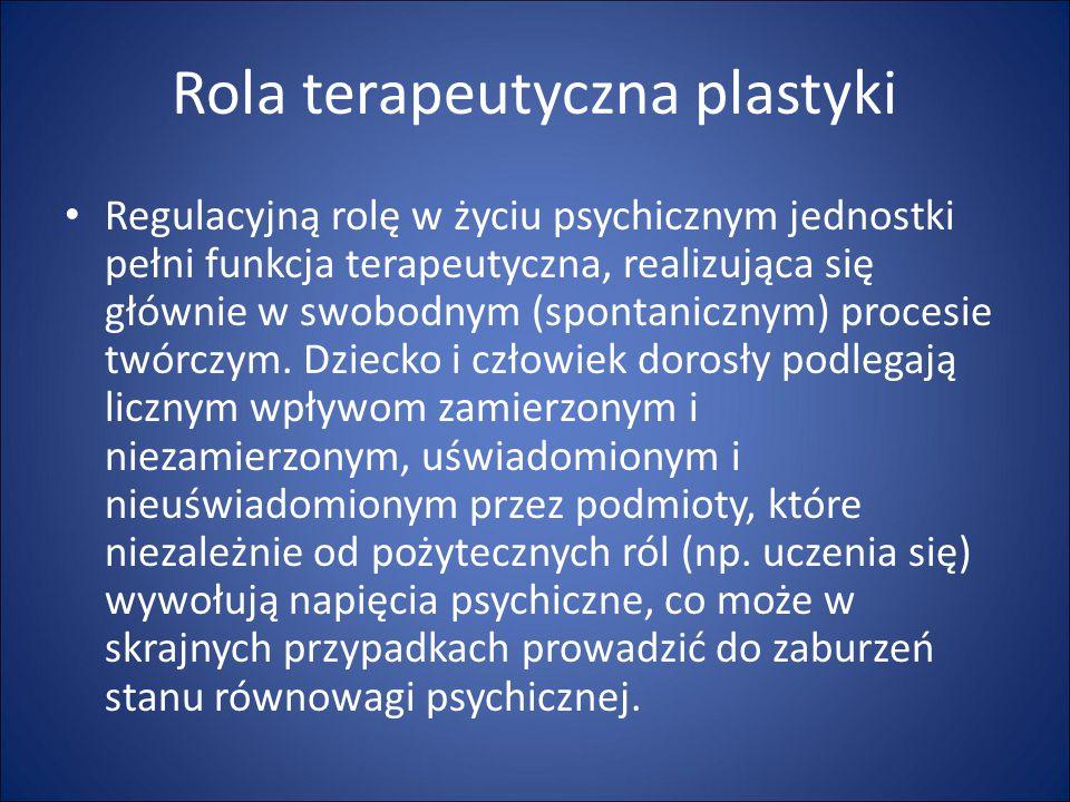 Rola terapeutyczna plastyki