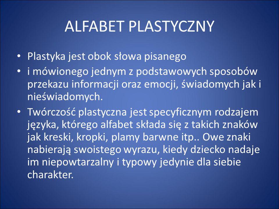 ALFABET PLASTYCZNY Plastyka jest obok słowa pisanego