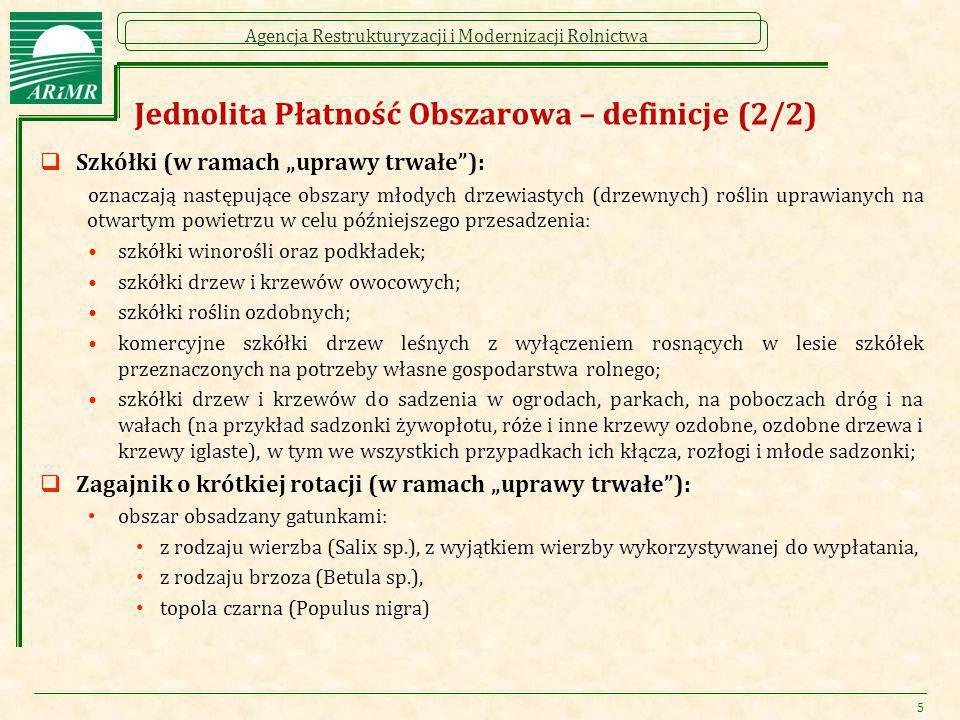Jednolita Płatność Obszarowa – definicje (2/2)