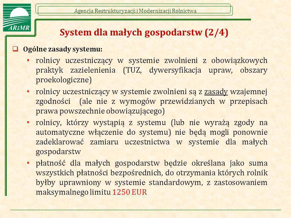 System dla małych gospodarstw (2/4)