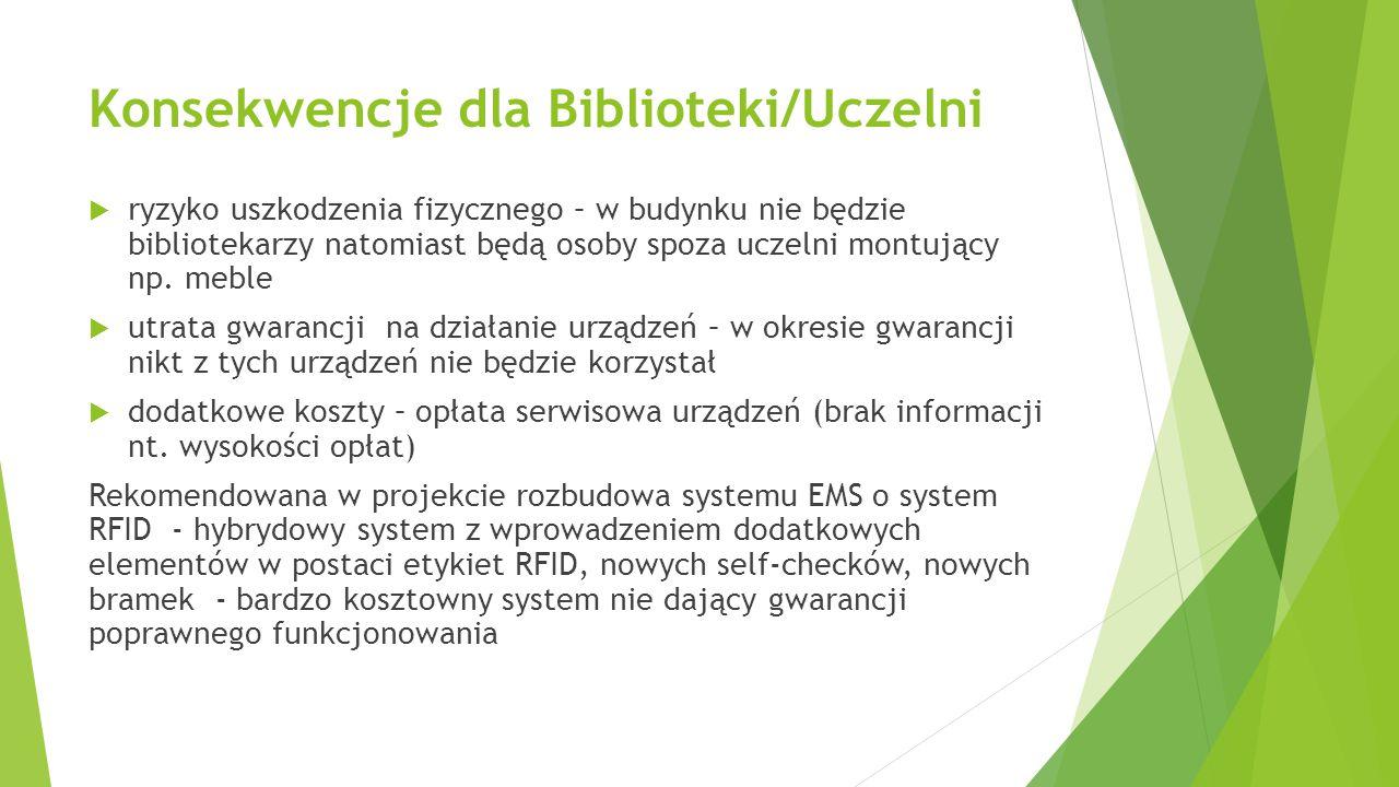 Konsekwencje dla Biblioteki/Uczelni