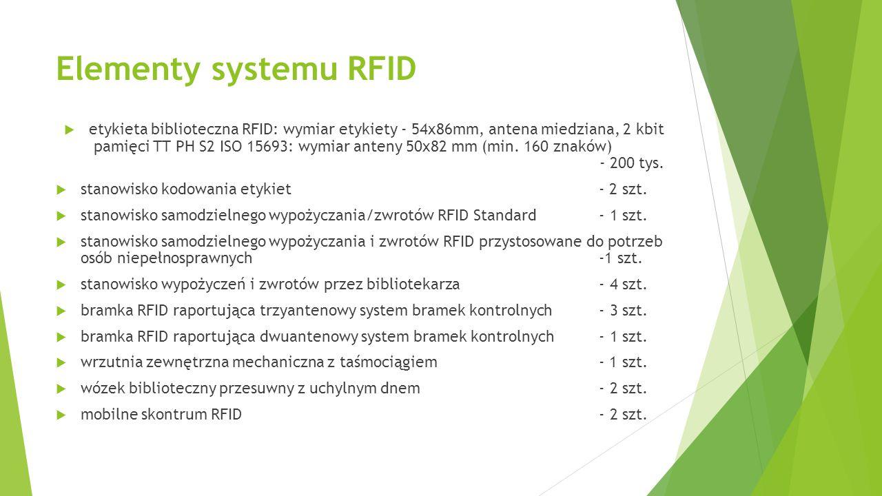 Elementy systemu RFID