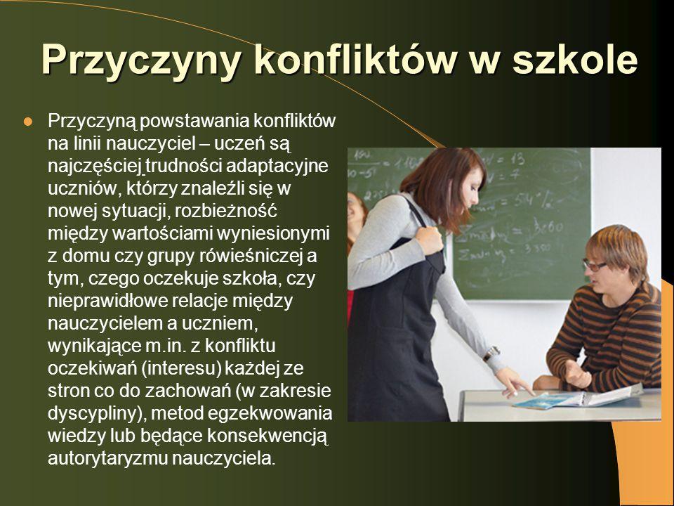 Przyczyny konfliktów w szkole