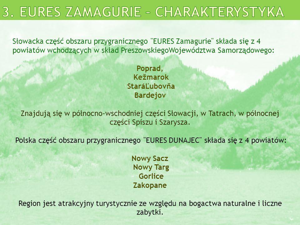 3. EURES Zamagurie – CHARAKTERYSTYKA