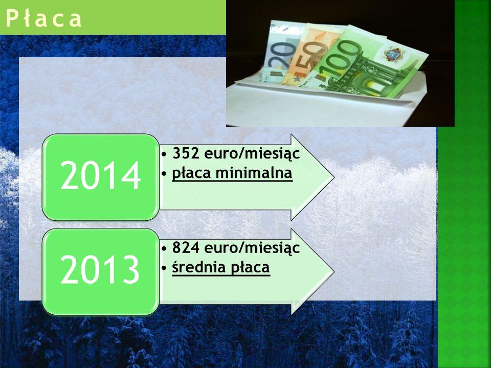 Płaca 2014 352 euro/miesiąc płaca minimalna 2013 824 euro/miesiąc