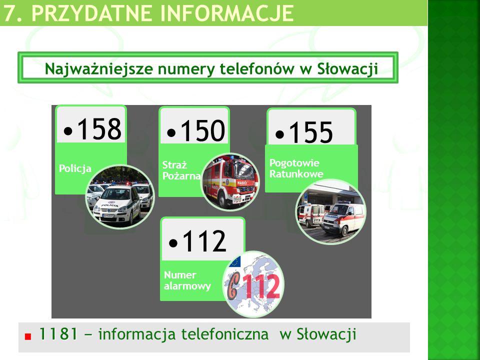 Najważniejsze numery telefonów w Słowacji