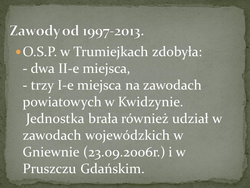 Zawody od 1997-2013.