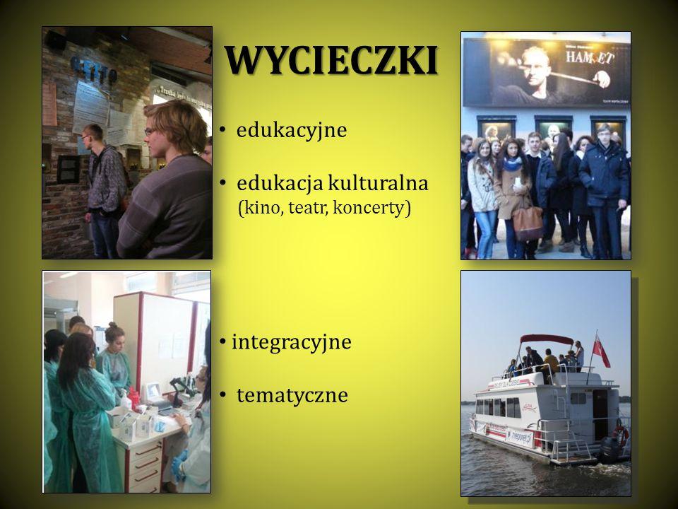 WYCIECZKI edukacyjne edukacja kulturalna integracyjne tematyczne