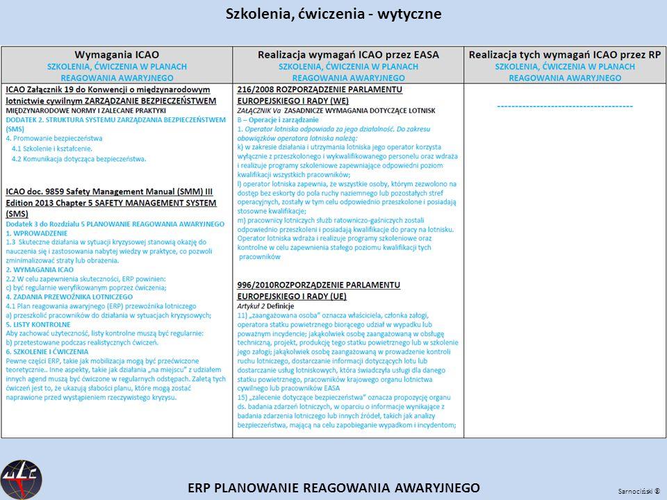 Szkolenia, ćwiczenia - wytyczne ERP PLANOWANIE REAGOWANIA AWARYJNEGO