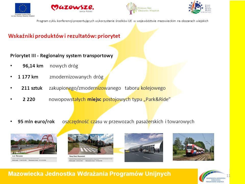 Wskaźniki produktów i rezultatów: priorytet